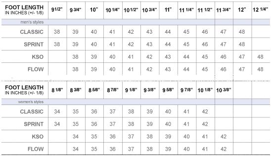 vibram-fivefingers-sizing-chart